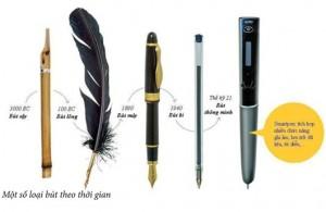 lịch sử bút